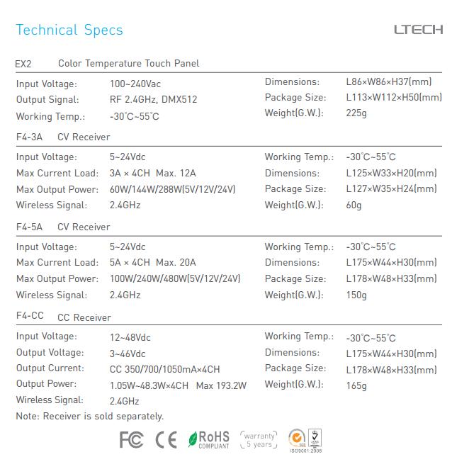EX2_100_240V_AC_LTECH_2