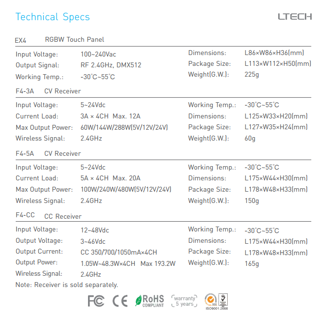 EX4_100_240V_AC_LTECH_2