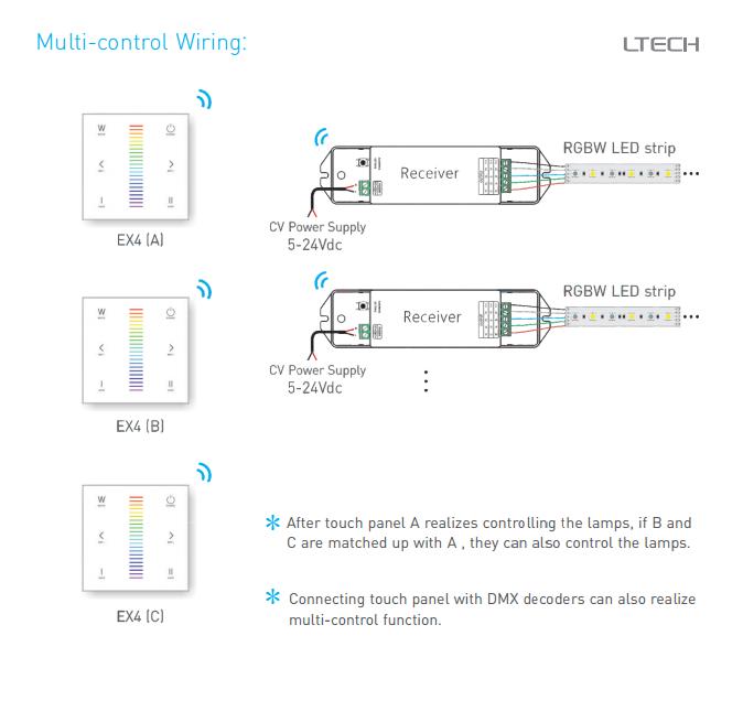 EX4_100_240V_AC_LTECH_8