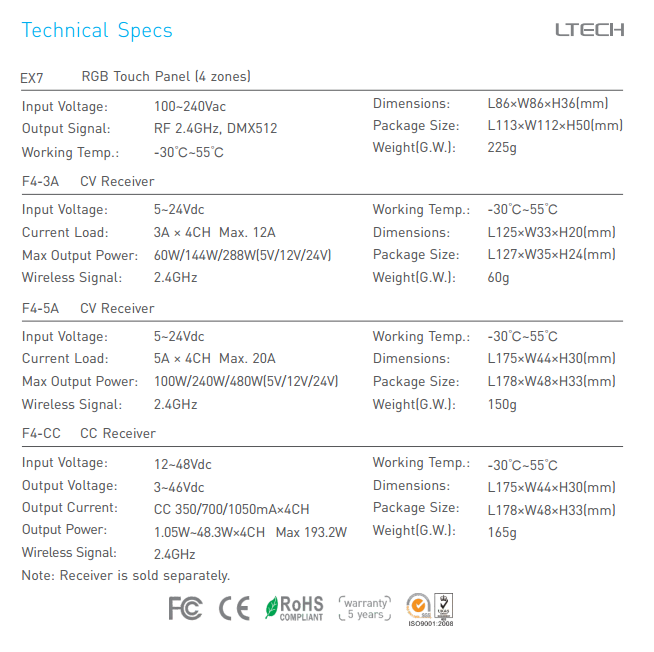 EX7_100_240V_AC_LTECH_2
