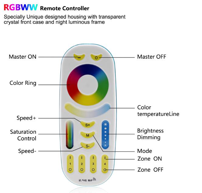 Mi_Light_RGBWW_Full_Color_2