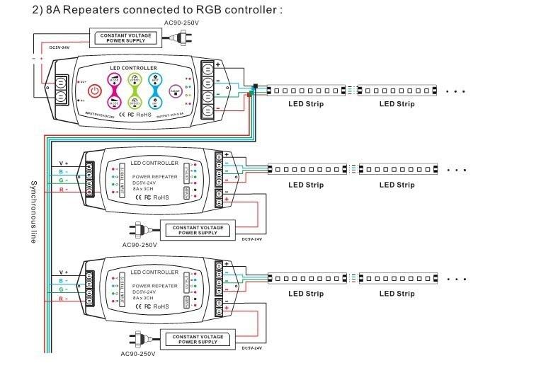 Bincolor_Controller_BC_960_5A_6
