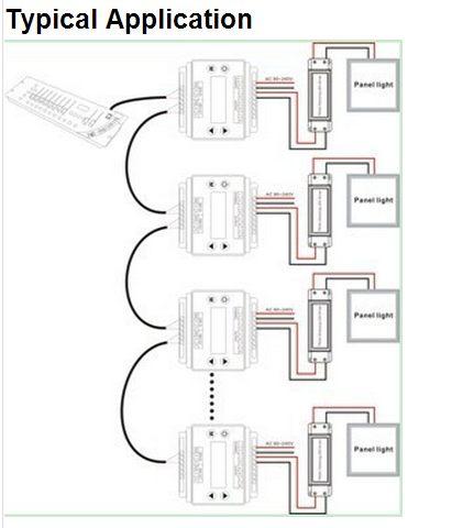DMX_Triac_Dimmer_Led_Controller_3_Channels_DMX302_wholesale_price