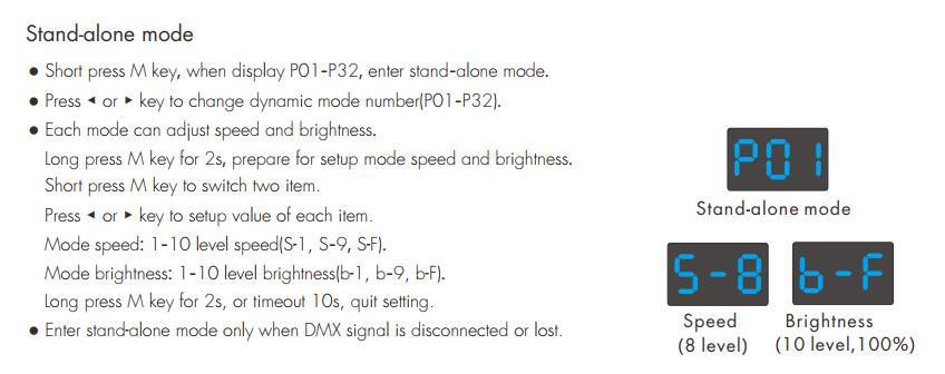 DS_1024_Dots_DMX_To_SPI_Converter_7