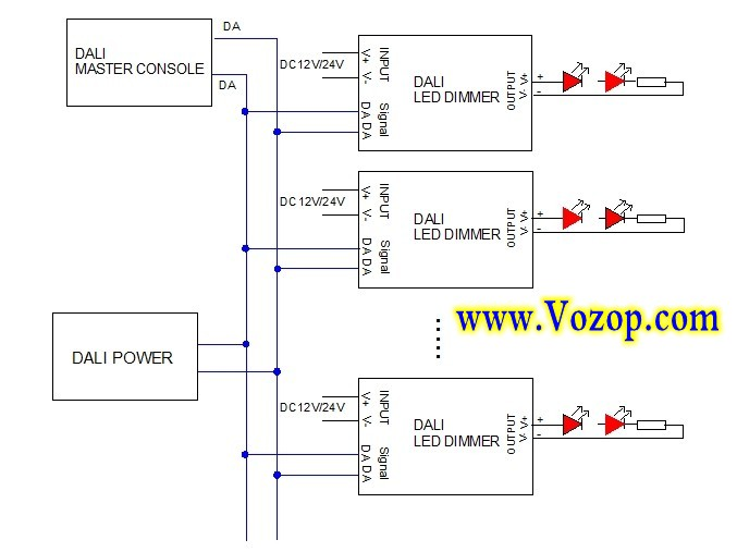 Digital_Addressable_Lighting_Interface_Controller_LED_Dimmers_controlling