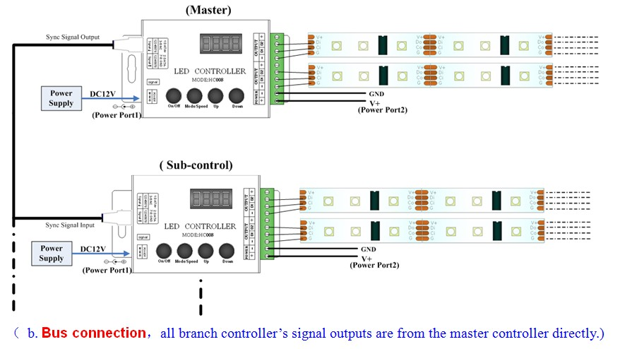 rf remote controller 133 modes for 1903  1809  1812  2811 rgb Home Computer RGB Wiring-Diagram Home Computer RGB Wiring-Diagram