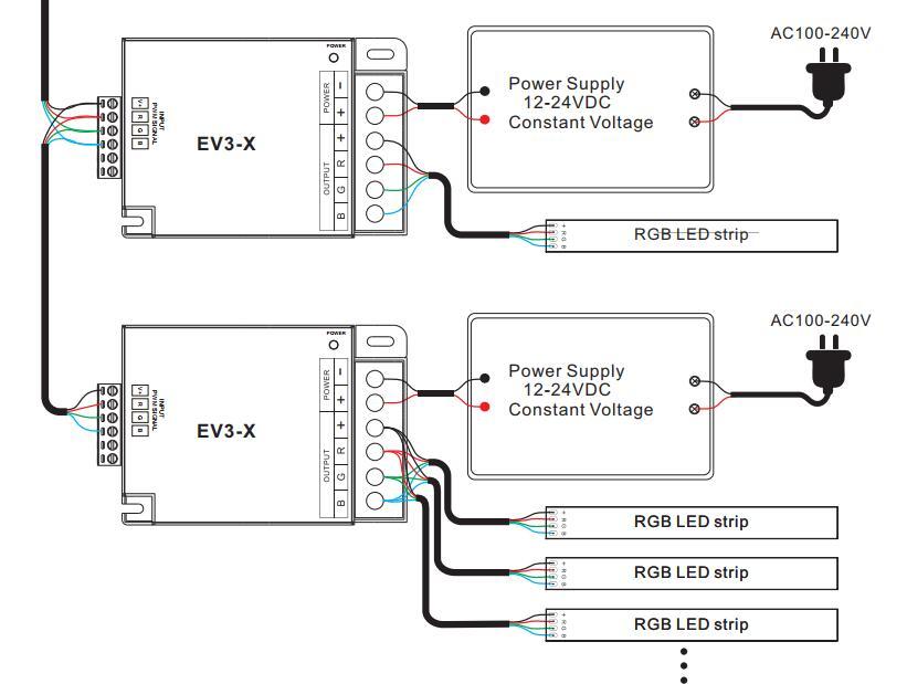EV3X_3CH_10A_DC_Power_Repeater_3