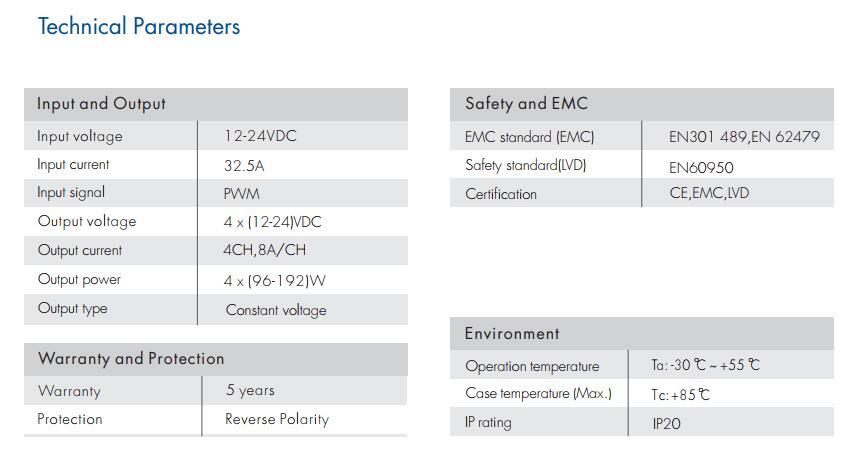 EV4X_4CH_8A_DC_Power_Repeater_1