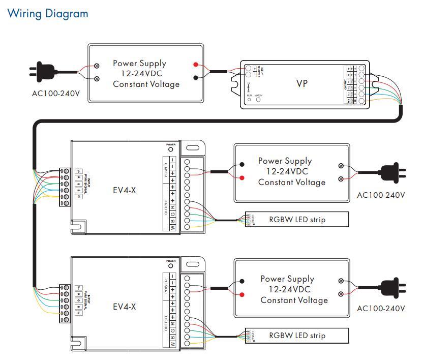 EV4X_4CH_8A_DC_Power_Repeater_3