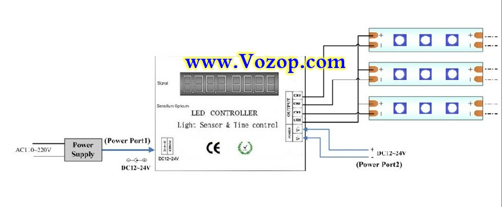 LED_Light_Sensor_and_Time_Control_Dimmer_Timing_Controllers