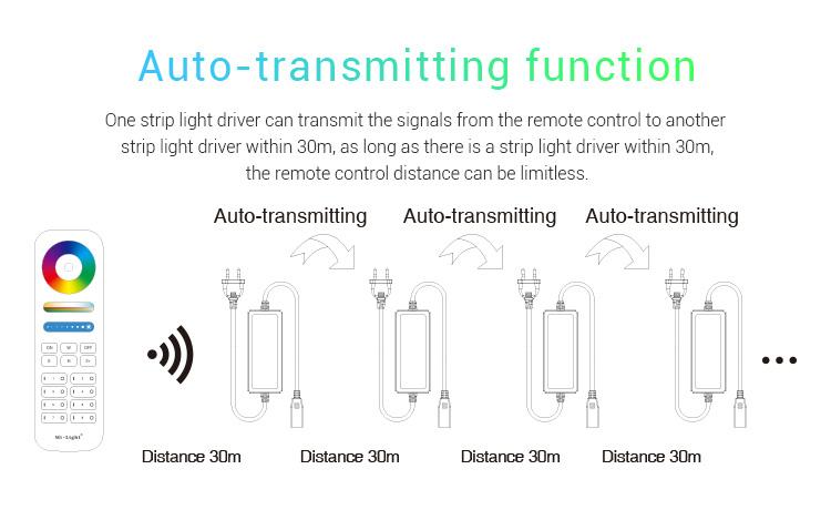 Mi_Light_400W_POW_LH1_High_Voltage_RGB_Strip_Light_Driver_8
