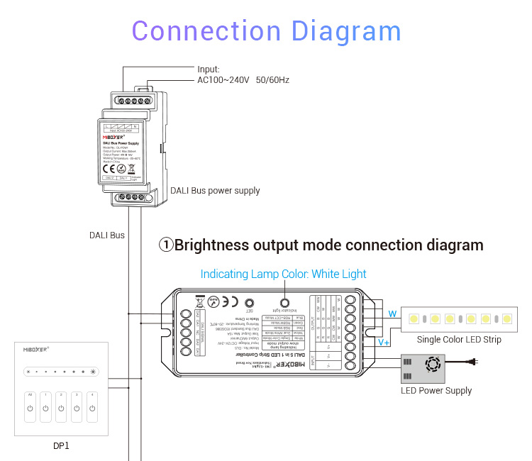 Mi_Light_DL5_DC12V_24V_DALI_5_IN_1_LED_Strip_Controller_10
