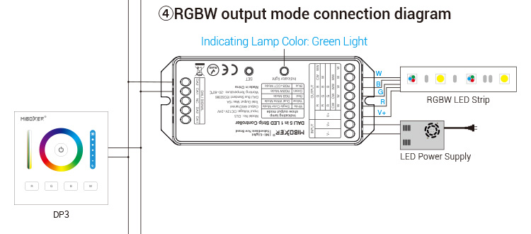 Mi_Light_DL5_DC12V_24V_DALI_5_IN_1_LED_Strip_Controller_13