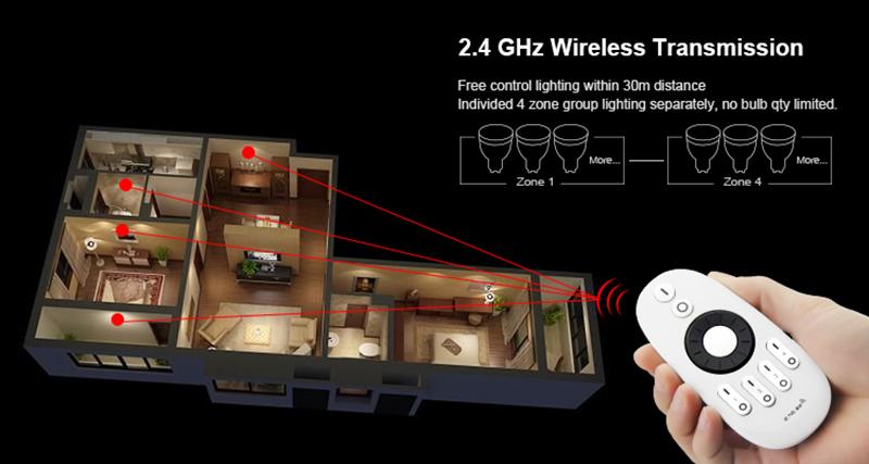 Milight_FUT006_2.4G_4_zone_Rotating_wheel_remote_controller_6