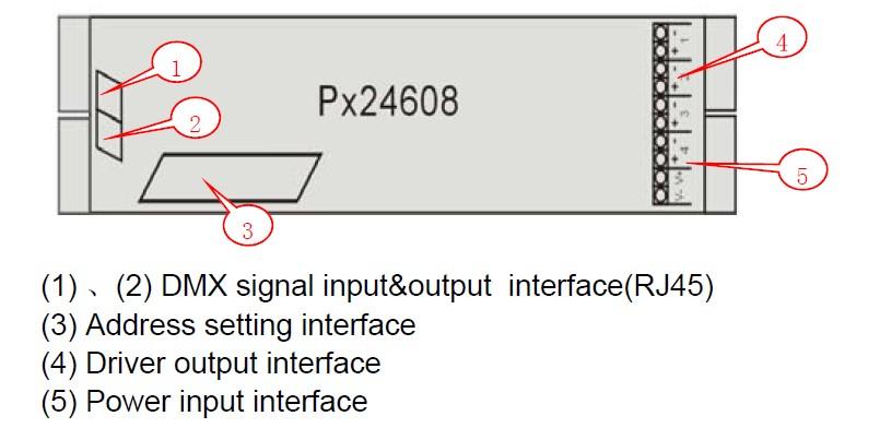 PX24608_DMX_Decoder_LED_Controller_DMX512_Signal_Convertors