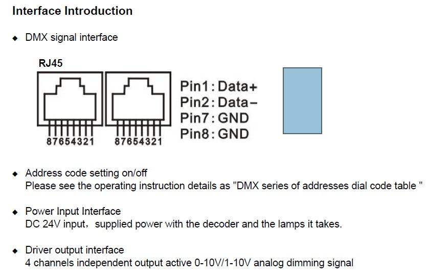 PX24608_DMX_Decoder_LED_Controller_DMX512_Signal_Convertors_supplier