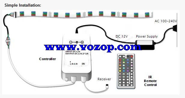 RGB_44_key_Infrared_Controllers