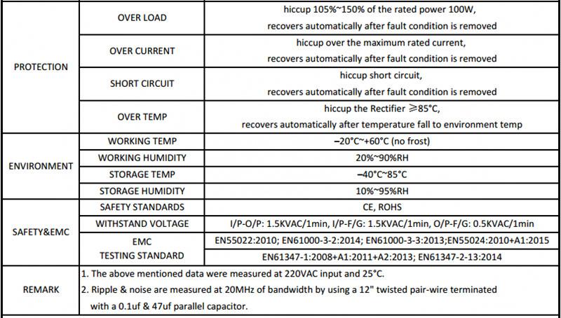 SANPU_CL100W1V24_100W_12V_SMPS_LED_Power_Supply_4