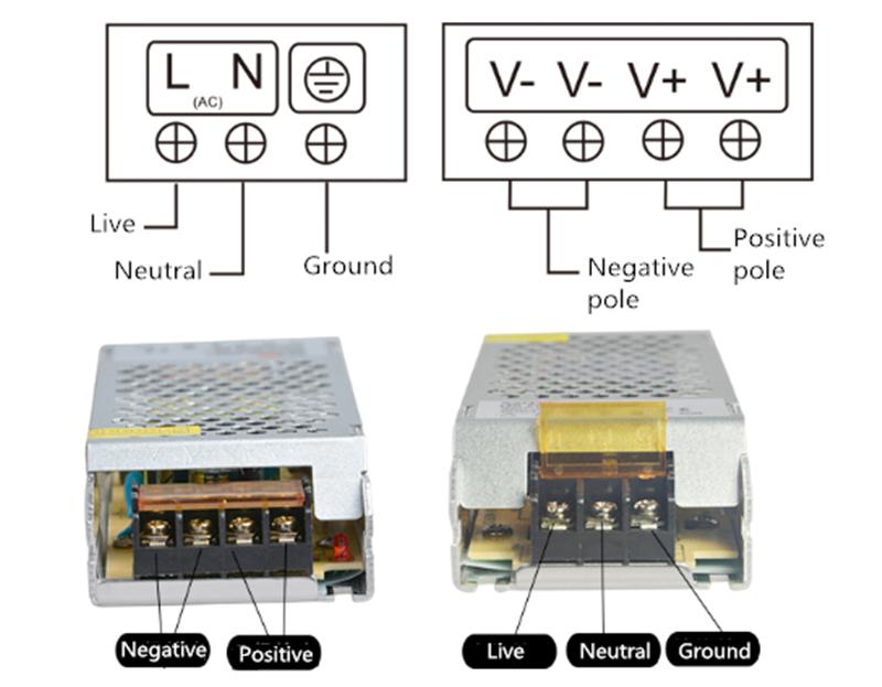 SANPU_CL60W1V12_SMPS_24V_LED_Power_Supply_2