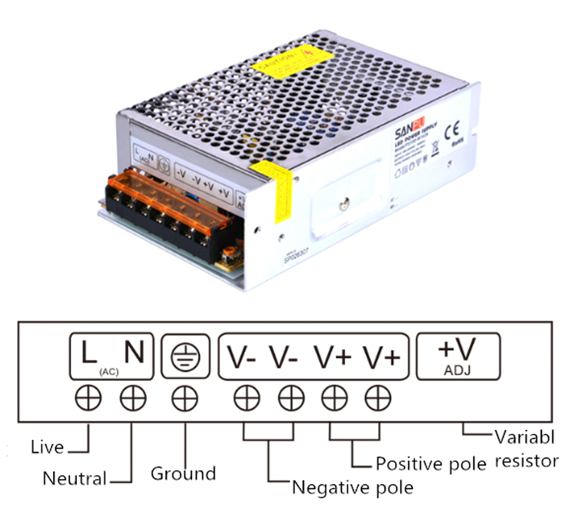 Sam_Power_EMC_PS_Series_PS150_W1V12_2