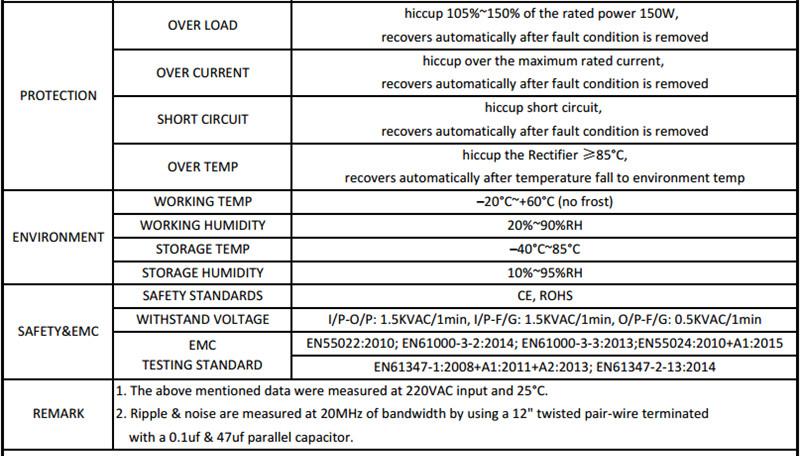Sam_Power_EMC_PS_Series_PS150_W1V12_4