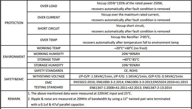 Sam_Power_EMC_PS_Series_PS250_H1V12_4