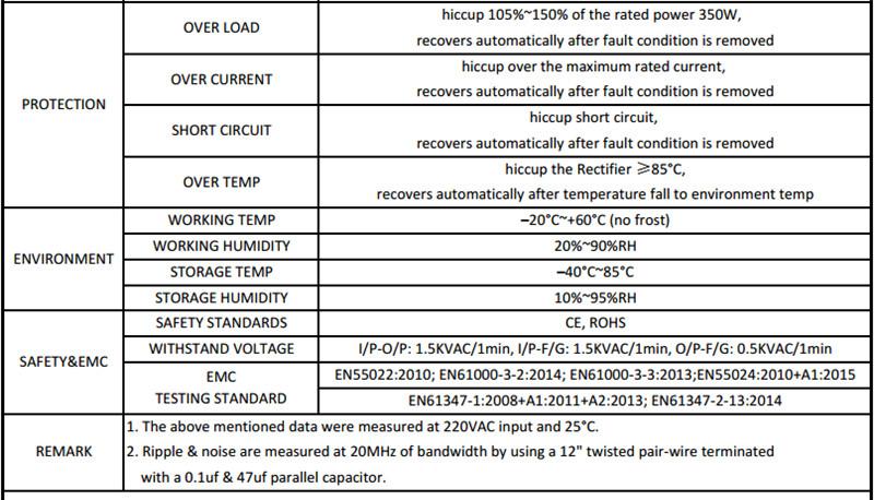 Sam_Power_EMC_PS_Series_PS350_H1V12_4