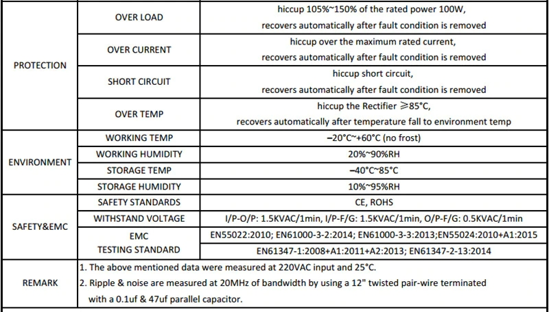 Sam_Power_Supply_NL_Series_NL100_W1V12_6