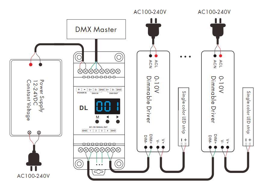 DL_DMX_To_4CH_10V_Signal_Converter_3