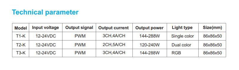 T3K_3CH_4A_DC_24V_RGB_LED_Controller_1