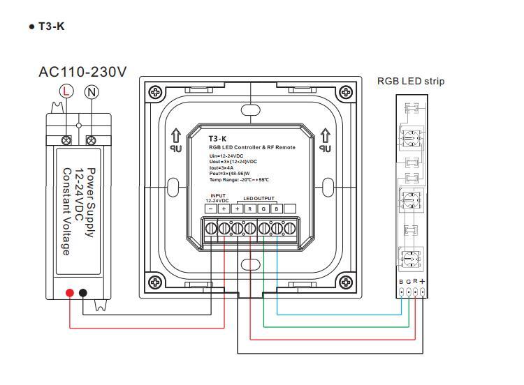 T3K_3CH_4A_DC_24V_RGB_LED_Controller_3