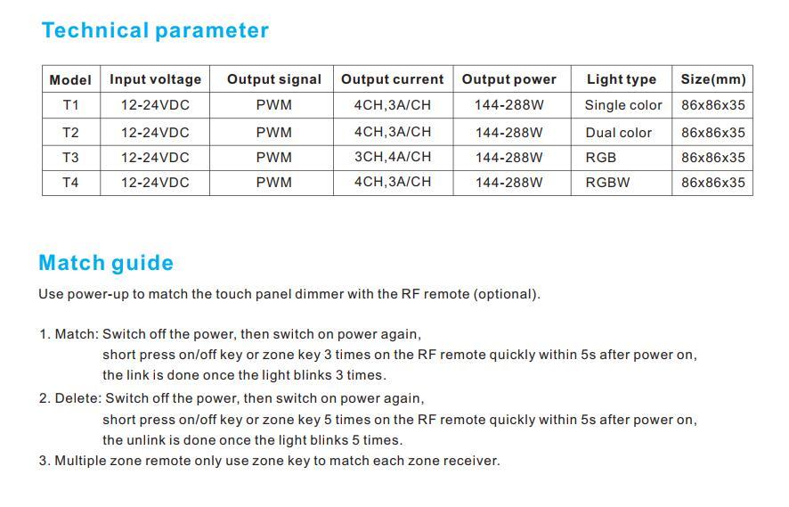 T3_3CH_4A_DC_24V_RGB_LED_Controller_1
