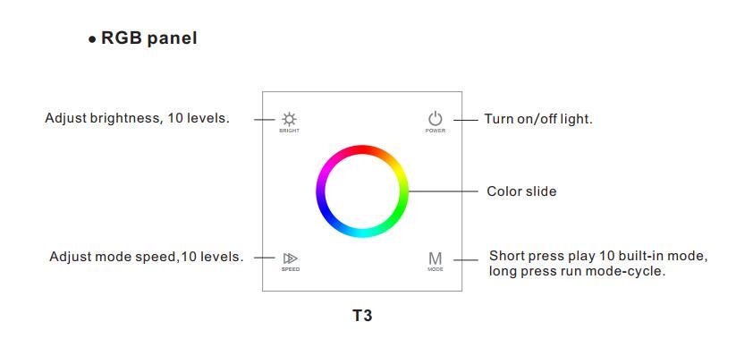T3_3CH_4A_DC_24V_RGB_LED_Controller_2