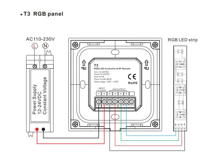 T3_3CH_4A_DC_24V_RGB_LED_Controller_3