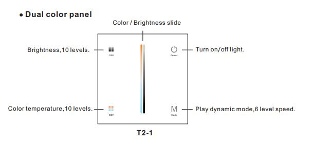 Touch_Panel_LED_Controller_4CH_3A_DC_2