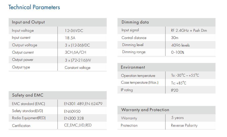 V3L_3CH_6A_DC_36V_LED_Controller_1