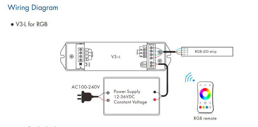 V3L_3CH_6A_DC_36V_LED_Controller_3