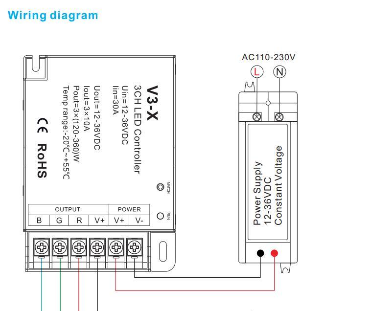 V3X_CV_3CH_10A_DC_36V_LED_Controller_2