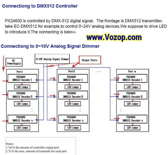 px24600_LED_controller_dimmer_DMX512_to_0_10v_signal_convertor_15