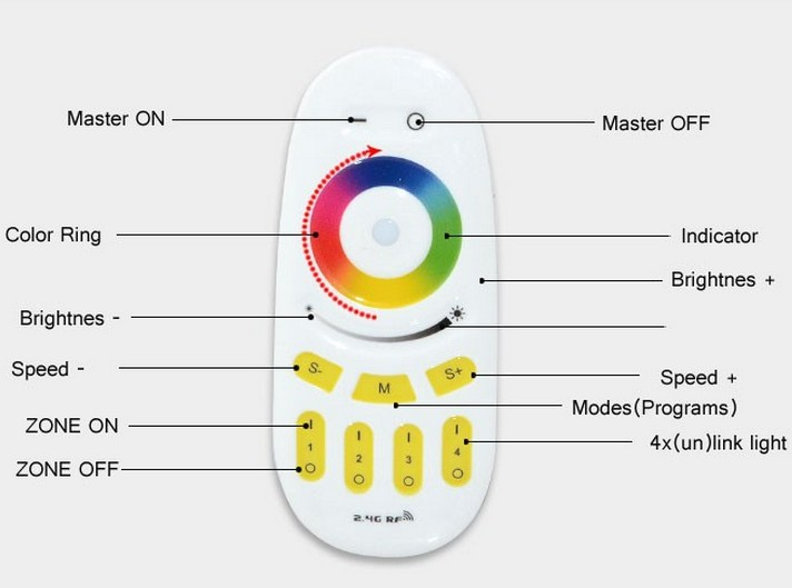 remote_controller_for_Mi_Light_2.4G_7W_RGBW_LED_Lamp_Track_Rail_SpotLight_Bulb