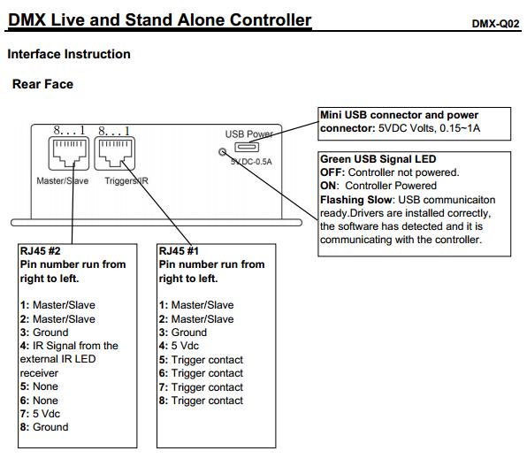 Dmx 512 Controller Manual