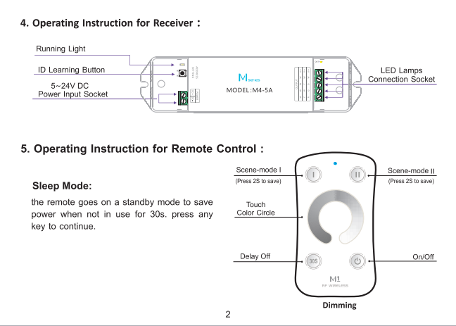 M1_M_Series_LED_Controller_813