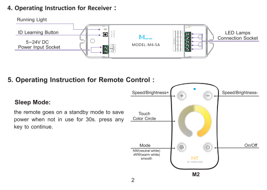 M2_M_Series_LED_Controller_713