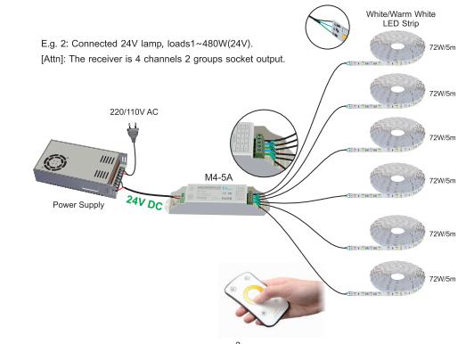 M2_M_Series_LED_Controller_715