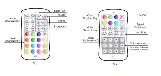 M3M6M7_M_Series_LED_Controller_5
