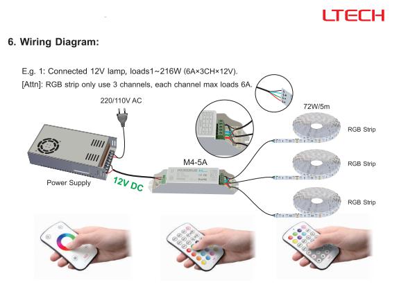 M3M6M7_M_Series_LED_Controller_6