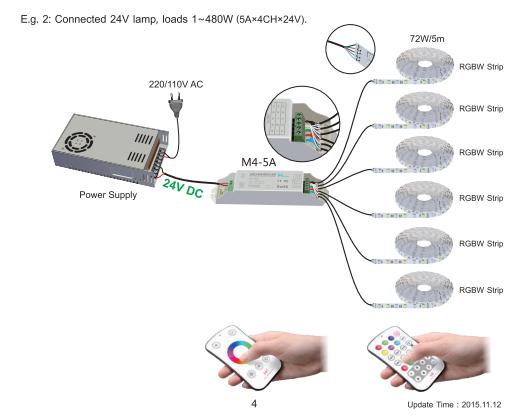 M4M8_M_Series_LED_Controller_7