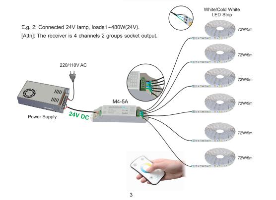 M5_M_Series_LED_Controller_5