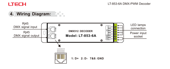 LTECH LT-853-6A DMX-PWM DMX512 Voltage Decoder 3 Channel LED